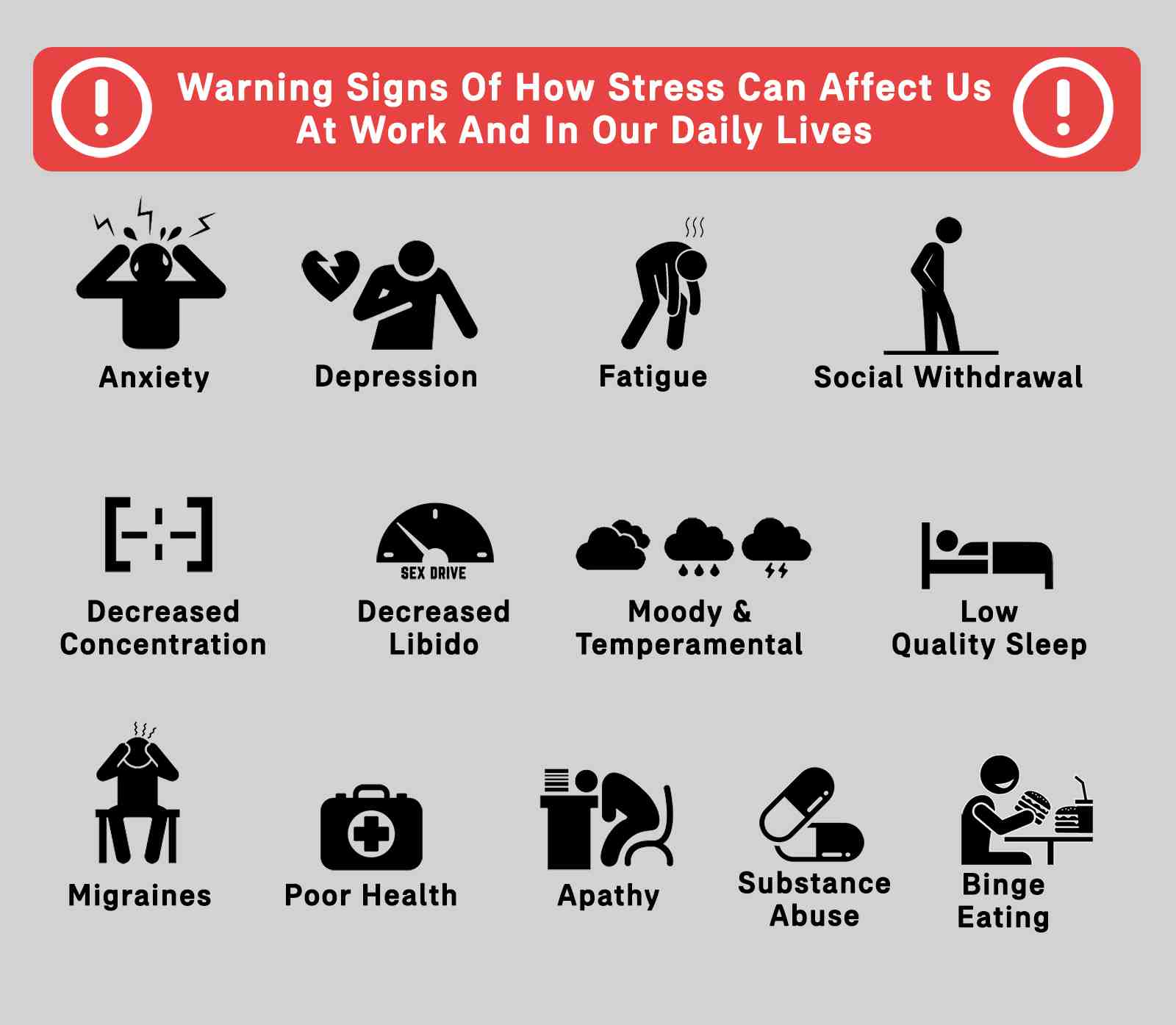 Warning Signs Of How Stress Can Affect Us At Work And In Our Daily Lives