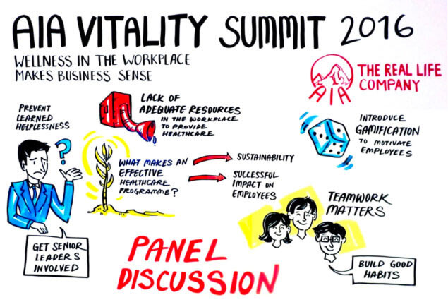 AIA Vitality Summit 2016